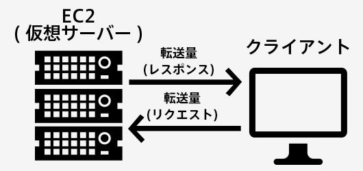 logw_title_tenso